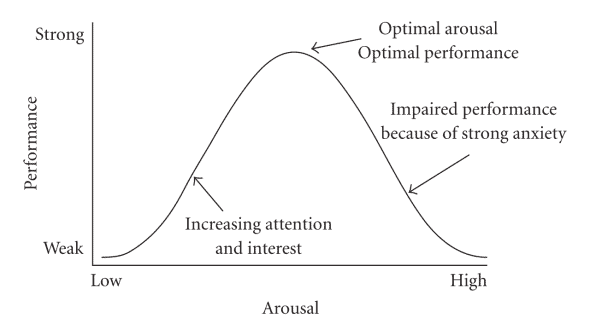 Optimal combination of useful emotions