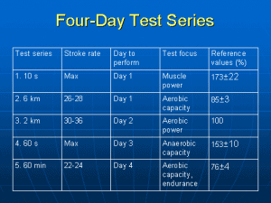 Four day tests for rowers