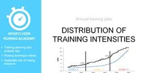 Distribution of training intensities