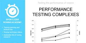 Performance testing complexes