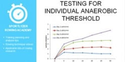 Testing for individual anaerobic threshold
