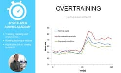 Self-assessment of overtraining