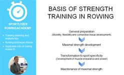Basis of strength training in rowing